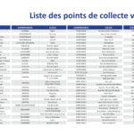 Liste des points de collecte verre